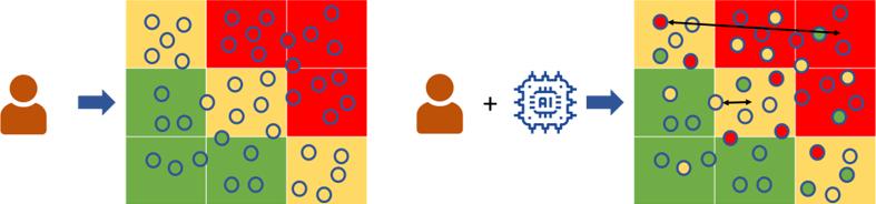 ADC-Hoe data science richting geeft aan operationeel risicomanagement